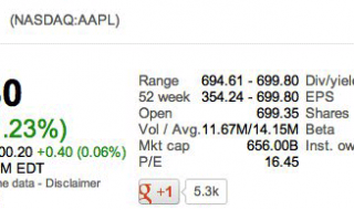 aapl700stock