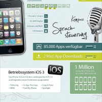 iPhone-Evolution-Infografik
