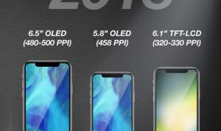 Drei iPhone in 2018? (Bildquelle: KGI Securities/MacRumors.com)
