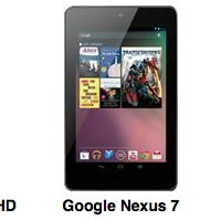 kindle_fire_hd_nexus_7_ipad_mini