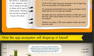 smartphone-apps-infographic
